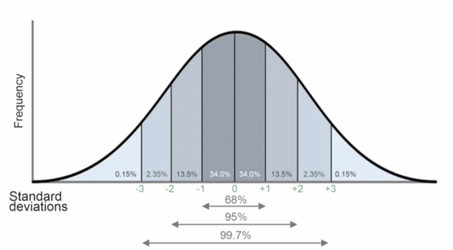 The One Theorem Every Data Scientist Should Know featured image