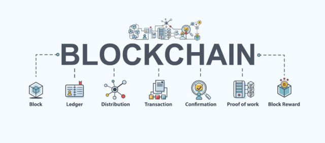 TOP 5 ENTERPRISE BLOCKCHAIN PROTOCOLS YOU NEED TO KNOW featured image