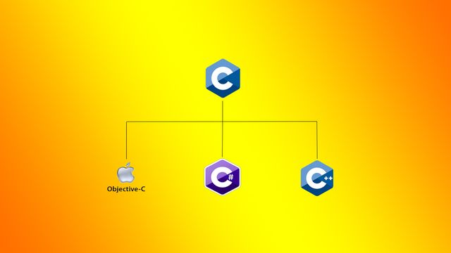 Difference Between C, C++, Objective-C and C# Programming Language featured image