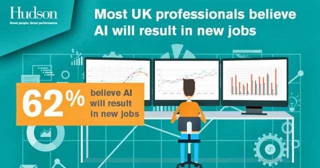 AI To Transform The Job Market Or Not? featured image