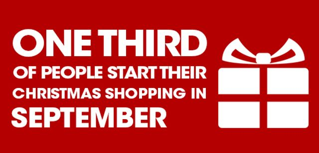 Ecommerce Holiday Planning - Are You Ready For The Festive Season? featured image