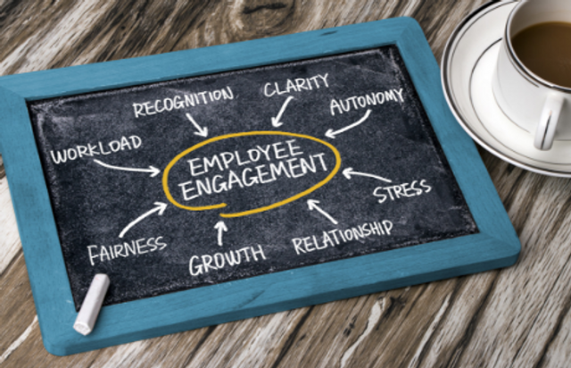 Engagement VS Productivity?  Engagement AND Productivity? featured image