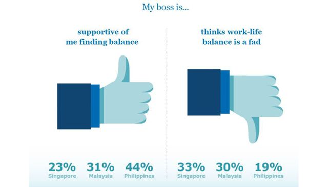 Are you giving your employees enough work - life balance? featured image