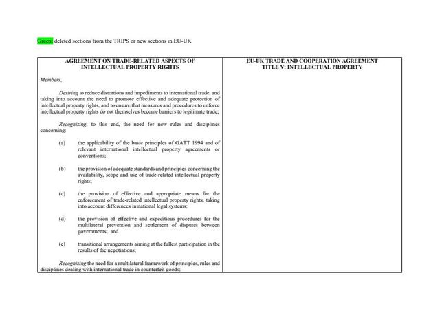 TRIPS plus or EU minus? IP under the EU-UK Trade and Cooperation Agreement featured image
