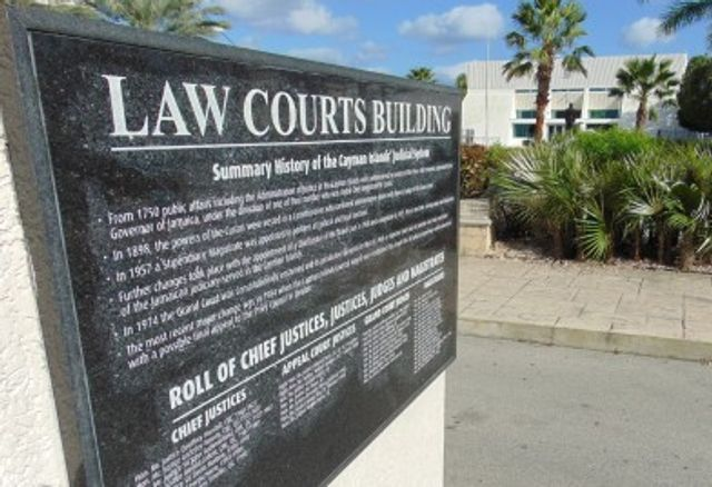 Investment Funds - Cayman Court finds breaches of duty by custodian and administrator in Primeo decision featured image