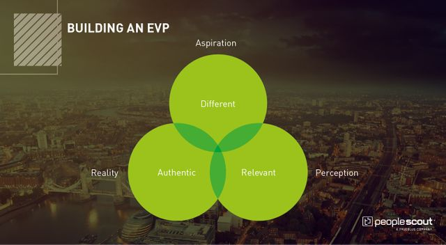 Building an Employer Value Proposition: Gathering insights to produce results featured image