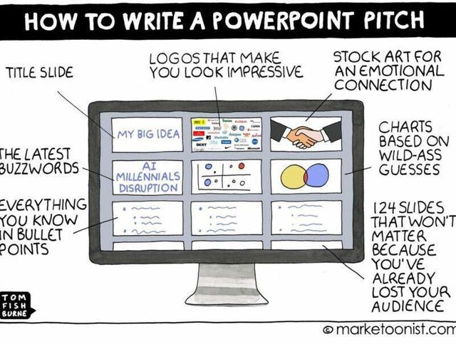 The Powerpoint Pitch is Dead featured image