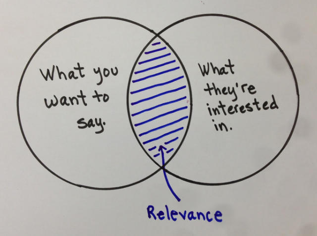 How relevant are your employee testimonials? featured image