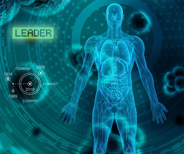Test: Are you a leader? featured image