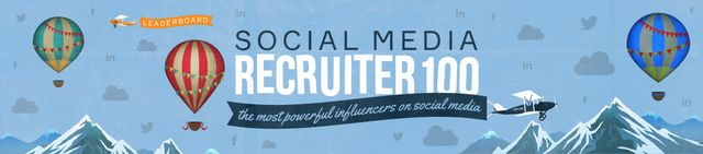 Top 100 Social Recruiters featured image