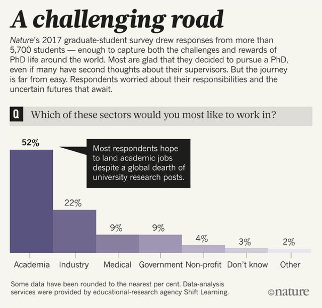 Academia is hurting. How you can help, and hire brilliant STEM talent in the process featured image