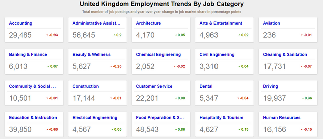 United Kingdom Employment Trends featured image
