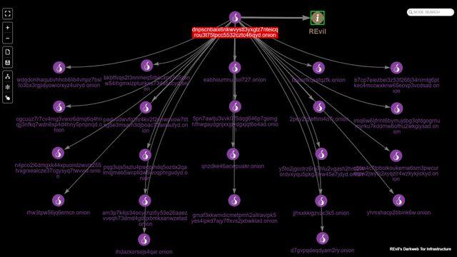 REvil + Kaseya: Ransomware infiziert die Supply-Chain featured image