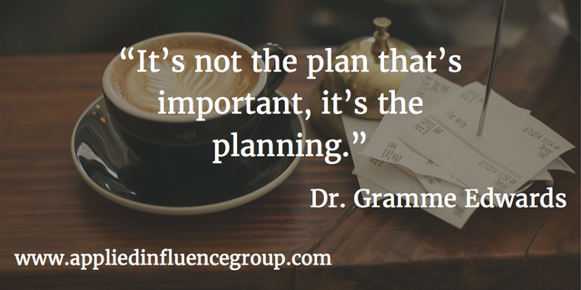 How Planning For Failure Can Give You The Confidence To Succeed In Face To Face Interactions. featured image