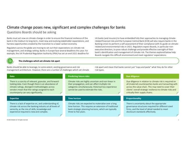 The questions bank Boards should be asking about climate change featured image
