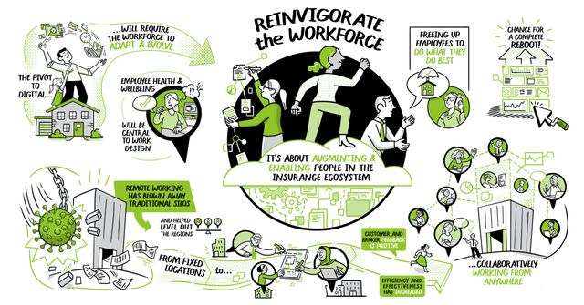 Together Alone: The Insurance Workplace of the Future featured image