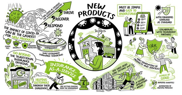 New market realities: the shape of insurance products to come featured image