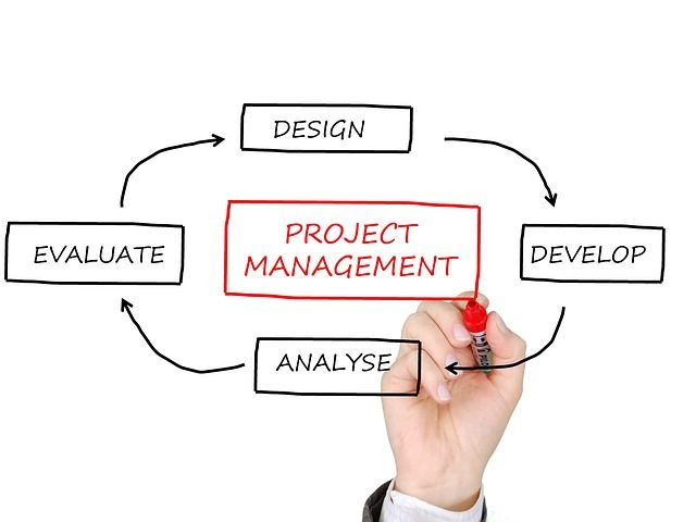 Is project management ready to embrace automation? featured image