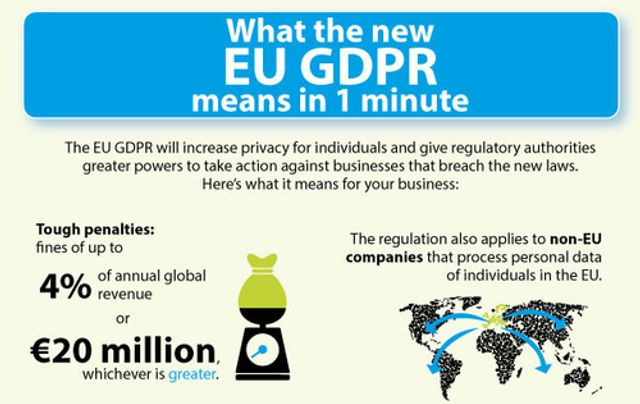 GDPR and your data featured image