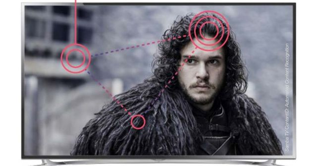 Smart TVs Invading our Homes: Read the Fine Print of Privacy Policies featured image