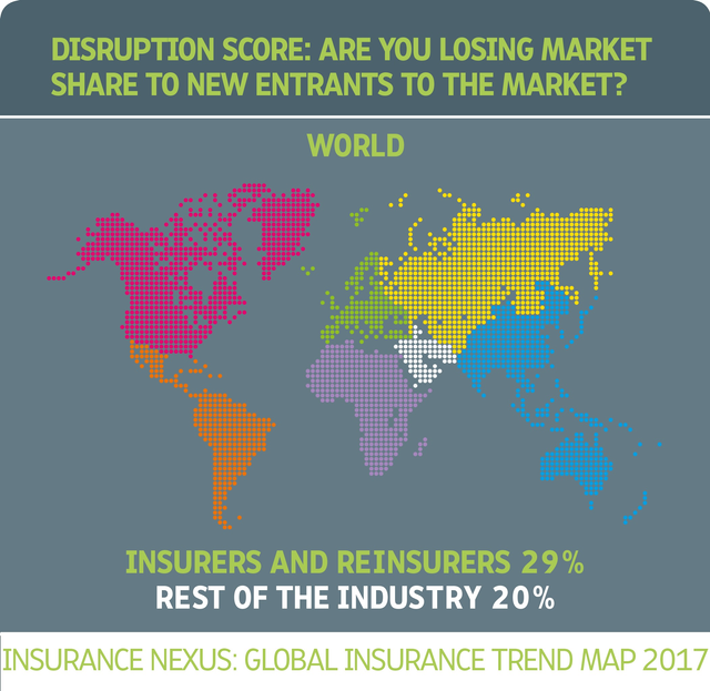 Insurer's Priorities and Focus across the Globe featured image