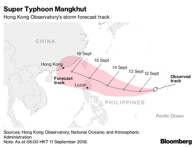 Insurers- ready for hurricanes and typhoons? featured image