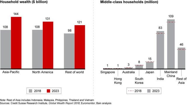 Asia-Pacific's coming insurance boom featured image