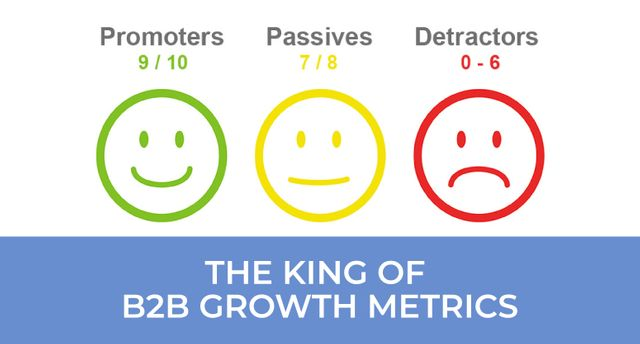 The King Of B2B Growth Metrics featured image