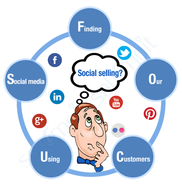 Social selling...is it becoming the norm? featured image