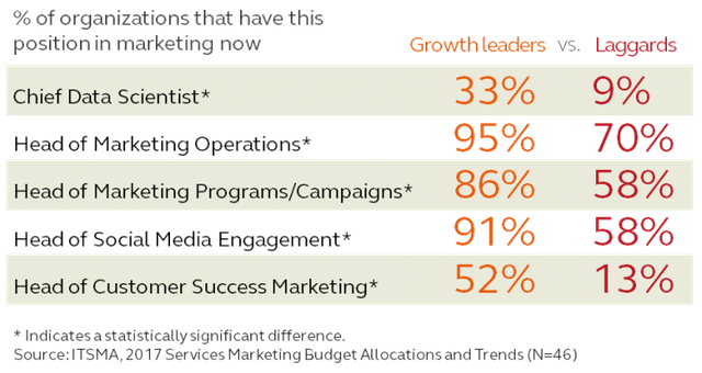 """Data Science in Marketing Grows Up - Saying in a Meeting """"I Know"""" Rather than """"I Think"""" ... featured image"""
