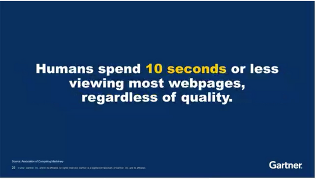 Buyers spend 10 seconds or less, looking at your website - having a great website won't get you sales featured image