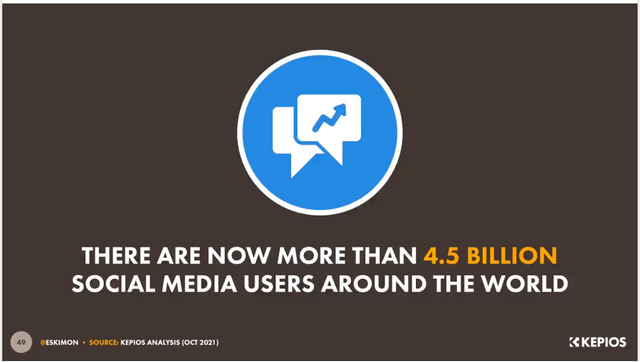 The continued accelerational growth of buyers on social and digital featured image