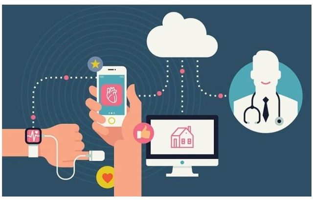 Transitioning from Traditional to Digital Marketing in Healthcare Solutions. featured image