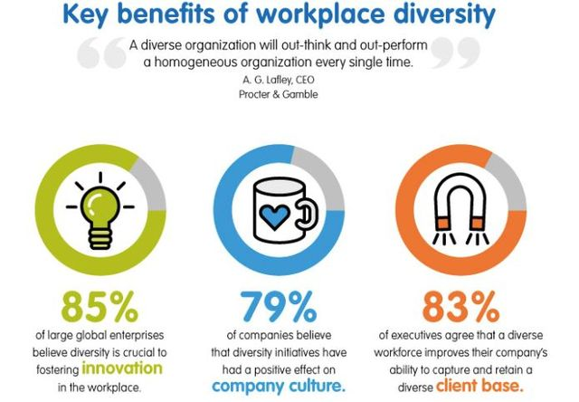 Your Brand is Your Culture, So, you need to trust your employees. featured image