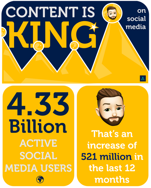 CONTENT IS KING featured image