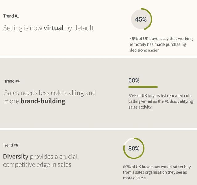 THE STATE OF SALES featured image