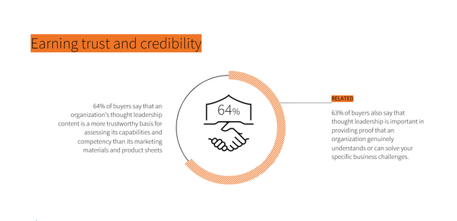 TRUST & CREDIBILITY featured image