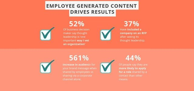 The Power of the Employee Influencer featured image