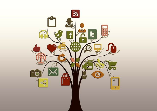 Customer Engagement: Why Social Media is the Best Option Right Now featured image