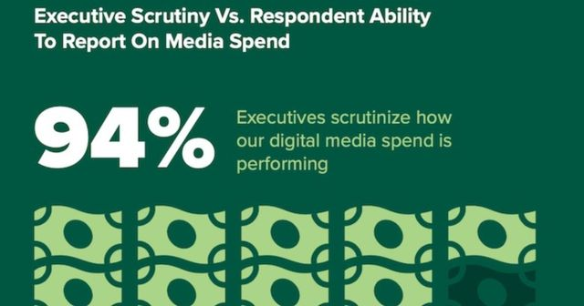 The ROI Dilemma Marketers Face With Programmatic Advertising featured image