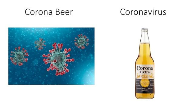 China sneezes and the world catches coronavirus. featured image