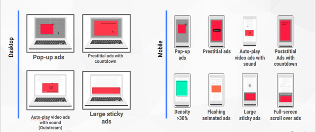 Chrome Ad Blocking of Annoying Ads Begins Today featured image