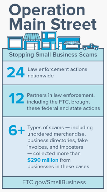 """FTC's """"Operation Main Street"""" Initiative Seeks to Protect Small Businesses featured image"""