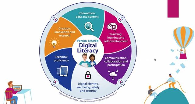 What's Your Digital Literacy Level? featured image