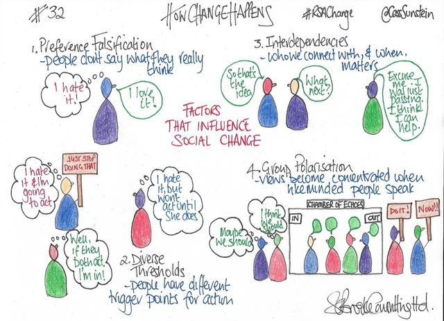 How Change Happens featured image