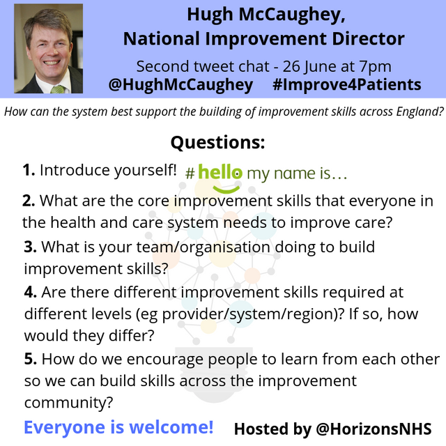Outputs and outcomes of Hugh McCaughey's second #Improve4Patients tweet chat, 26 June 2019 featured image