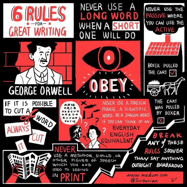 What We Can Learn from Orwell's Rules for Great Writing for Effective Communication with Patients featured image