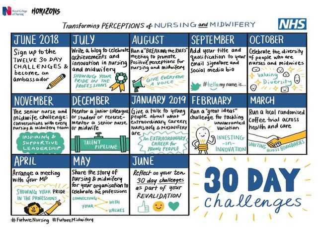 Are you ready for the Transforming Perceptions of Nursing and Midwifery 30 Day Challenges? Sign up today! featured image