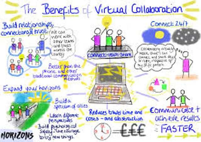 Joining Virtual Forums featured image