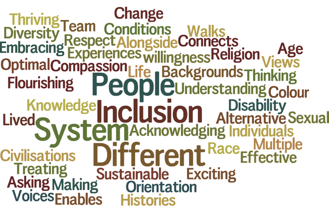 What does diversity mean to you? featured image